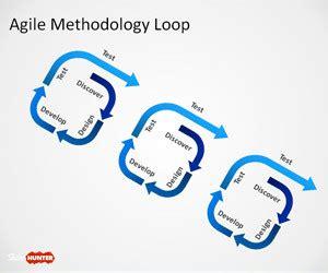 agile powerpoint templates