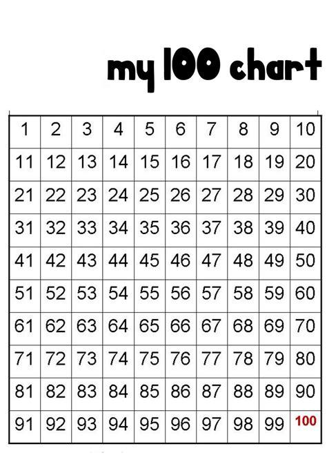 printable numbers   original   printable