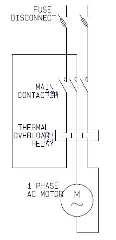 power circuit   single  phase direct   dol