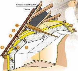 Maison ossature bois : isolation thermique et acoustique de la toiture