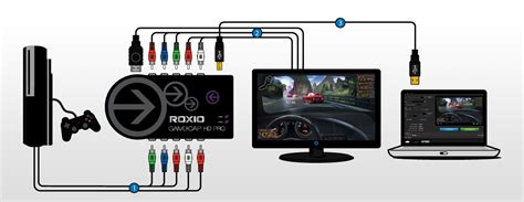 capture hd high def capture card by roxio
