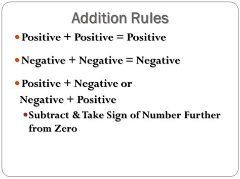 Rules For Adding And Subtracting Negative Numbersks3 Order Add And Subtract Negative Numbers By