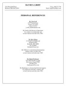 How Should I List References On A Resume by Reference Page Template Bibliography Generator Should