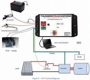 Diagram Nissan Leaf Tekna 2015 User Wiring Diagram Full Version Hd Quality Wiring Diagram Ritualdiagrams2 Counter 24 De