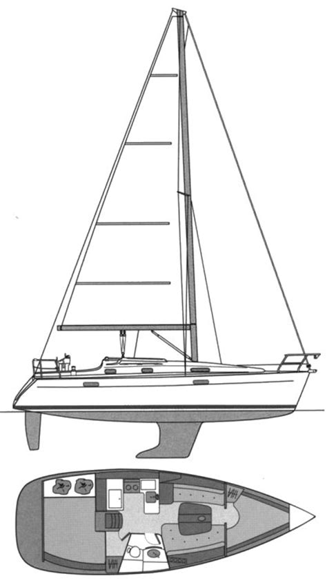 Beneteau 331 Sailboat Specifications And Details On