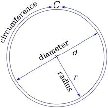 circumference and area of a circle worksheet circle facts for area radius diameter circumference arc tangent chord sector segment