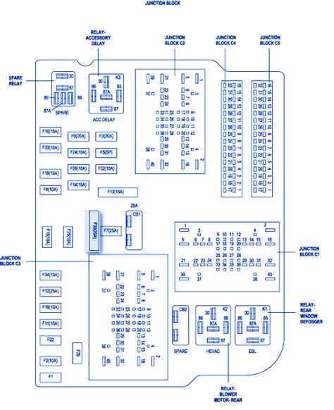 dodge durango  junction fuse boxblock circuit breaker