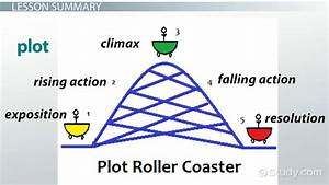 What Is The Plot Of A Story  - Definition  U0026 Examples
