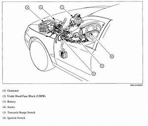 Saturn S-series Questions