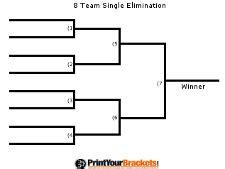 printable softball tournament brackets single double