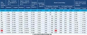 Cable Size Calculation For Lt  U0026 Ht Motors