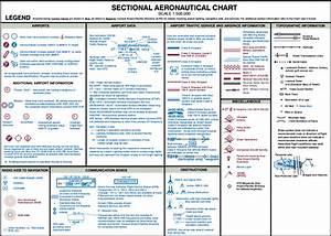 Faa Drone Study Guide