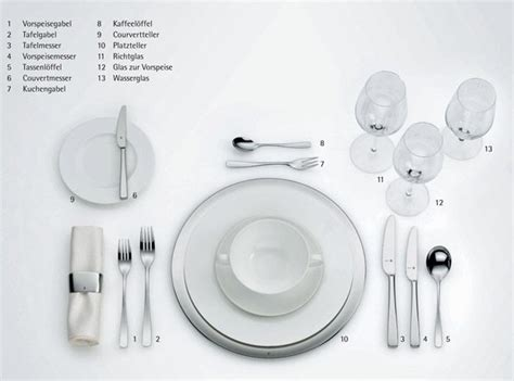 Richtig Tisch Decken by Der Quot Richtig Quot Gedeckte Tisch Www Daskochrezept De