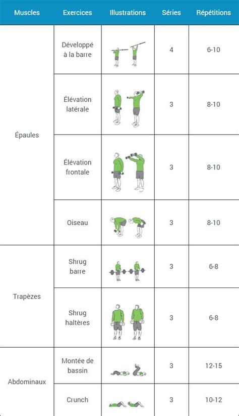17 meilleures id 233 es 224 propos de appareil de musculation