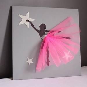 Support Photo Original : cadre danseuse tutu fuchsia d coration chambre danseuse ~ Teatrodelosmanantiales.com Idées de Décoration