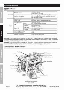 Specifications  Components And Controls  Safety O Pera Tion M Aintenance Setup