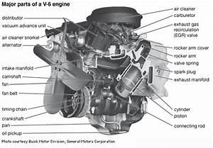 V-type Engine  V-6 Engine