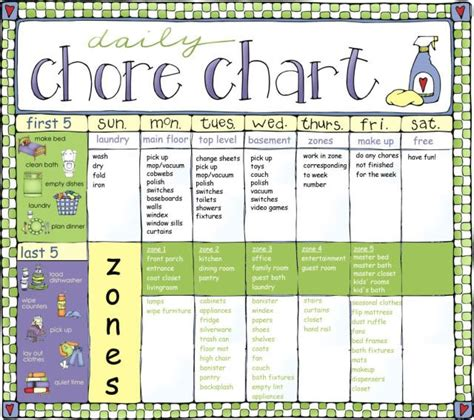 house chore list cleaning chart organizationally type gadget ideas