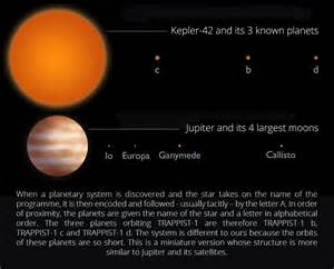 Trappist Planet 1