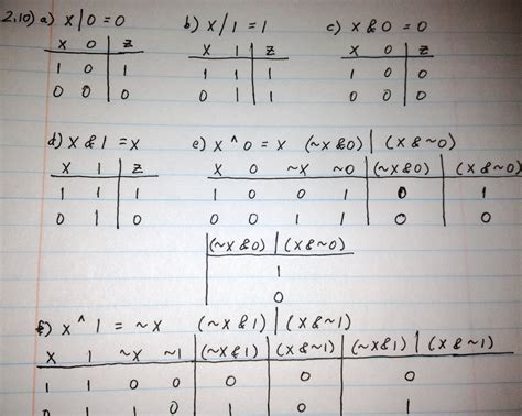 chapter  basic logic gates computer science courses