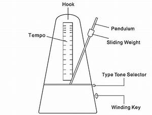 Metronome Diagram