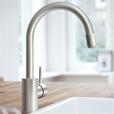 Concetto Kitchen Faucet by Grohe Concetto Kitchen Faucet Supersteel Wow