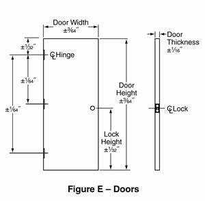 Jamb Construction Details Steel Door Institute