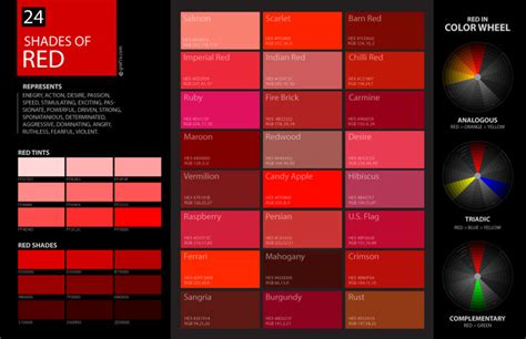 shades  red color palette  chart  color names