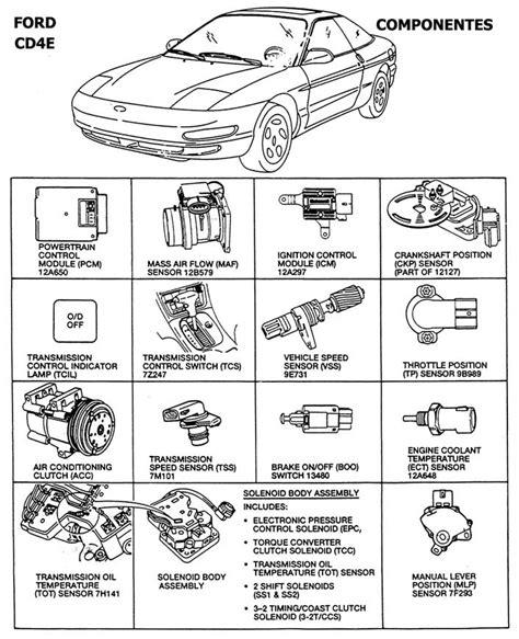 cambiar aceite de transmision manual jetta a3 corrnoy