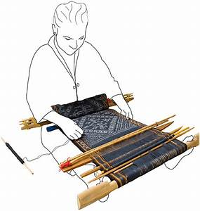 The Warp Ikat Process  Weaving  Sketch Showing How A