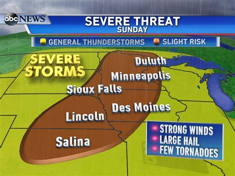 labor day weekend features severe weather threat