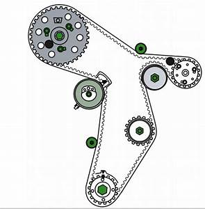 Calage Distribution Golf 4 Tdi 110 : courroie de distribution polo courroie de distribution vw polo 1 4 essence volkswagen m canique ~ Medecine-chirurgie-esthetiques.com Avis de Voitures