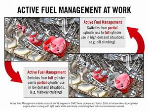 How To Delete Or Disable Active Fuel Management  Afm  On