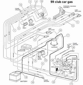 93 club car wiring diagram fuse box and wiring diagram With club car wiring also 48 volt club car ds wiring diagram on club car 48