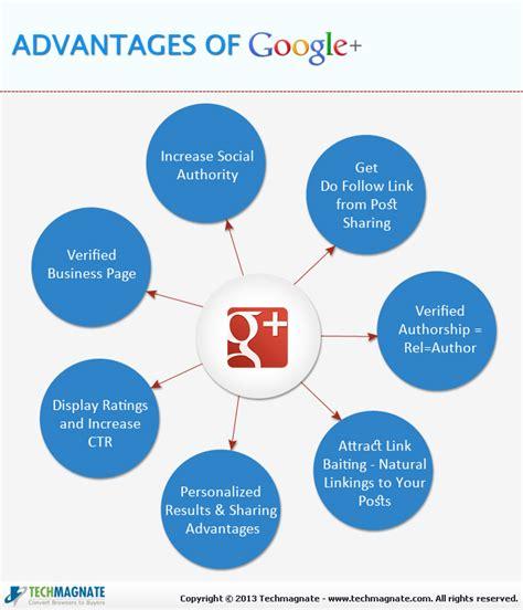 Google Plus And Its Seo Benefits
