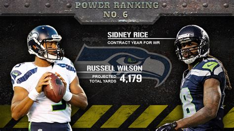 nfl season preview seattle seahawks cbssportscom