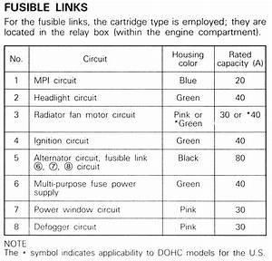 Fuse Link Diagram
