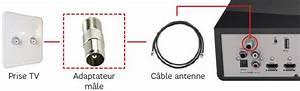 Adaptateur Téléphonique Bbox : comment installer la box thd 4k de sfr ~ Nature-et-papiers.com Idées de Décoration