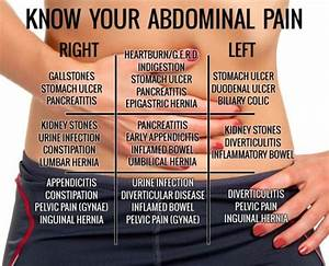 Pin On How To Get Rid Of Lower Abdominal Pain