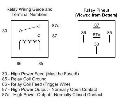 all about relays