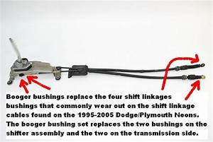 Service Manual  How To Replace Transmission Linkage Cable