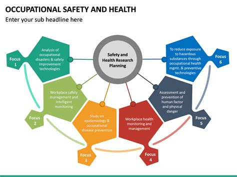 occupational safety  health  images