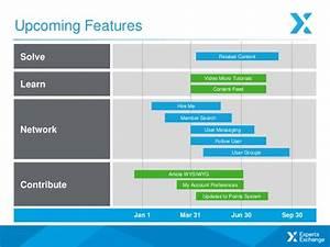 2014 Product Roadmap Update