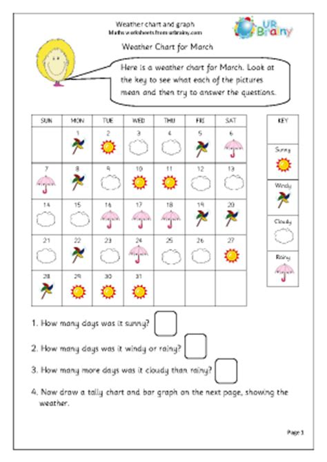 weather worksheets year 2 weather chart and graph handling data maths worksheets for