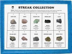 Mineral Streak Chart