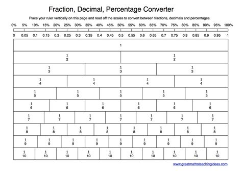 Decimal  Great Maths Teaching Ideas