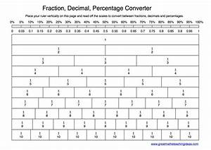 New Approach For Converting Between Fractions  Decimals