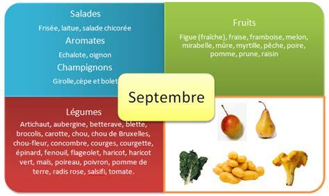 légumes de septembre nounou mariposa et ses chenilles septembre 2012