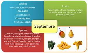 Fruits De Septembre : nounou mariposa et ses chenilles septembre 2012 ~ Melissatoandfro.com Idées de Décoration