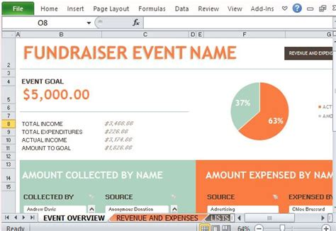 fundraiser event budget maker  excel